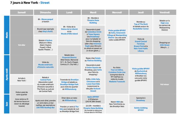 planning-une-semaine-New-York-Street
