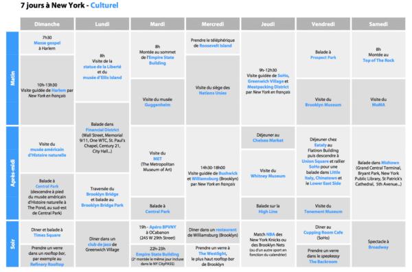 planning une semaine New York Culturel