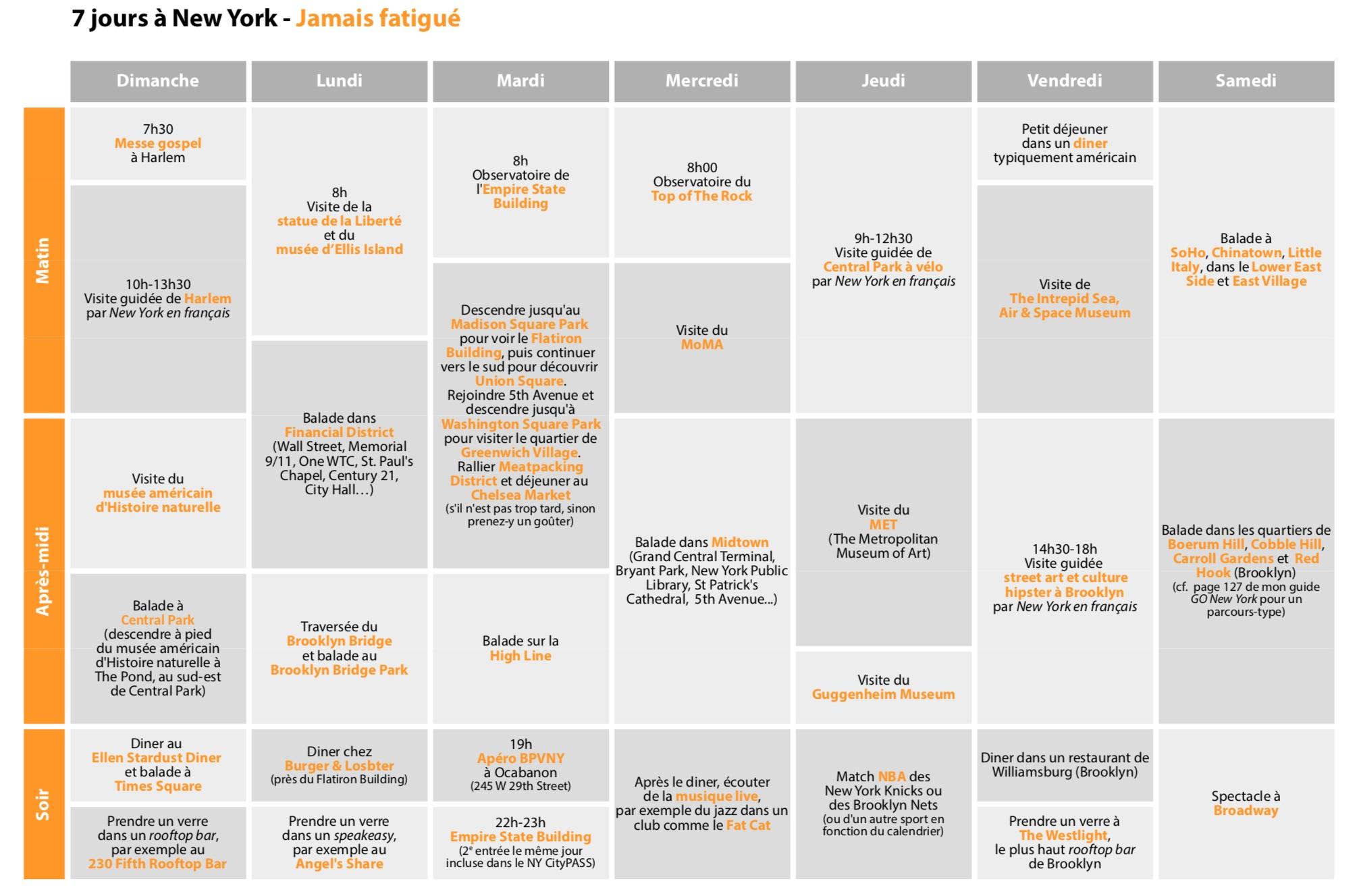 foto de Planning pour une semaine à New York : 4 plannings types différents