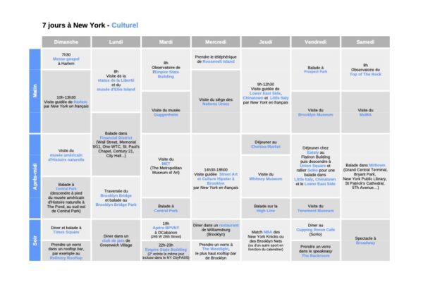 Planning CULTUREL pour un voyage d'une semaine à New York