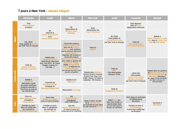 Planning JAMAIS FATIGUÉ pour un voyage d'une semaine à New York