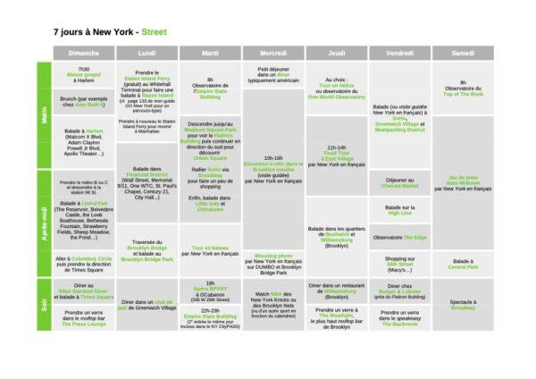 Planning street pour un voyage d'une semaine à New York