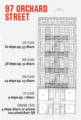 97_orchard_street_building_map